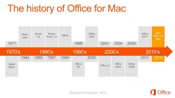 Office_for_Mac_ro_ri_2015_10.jpg