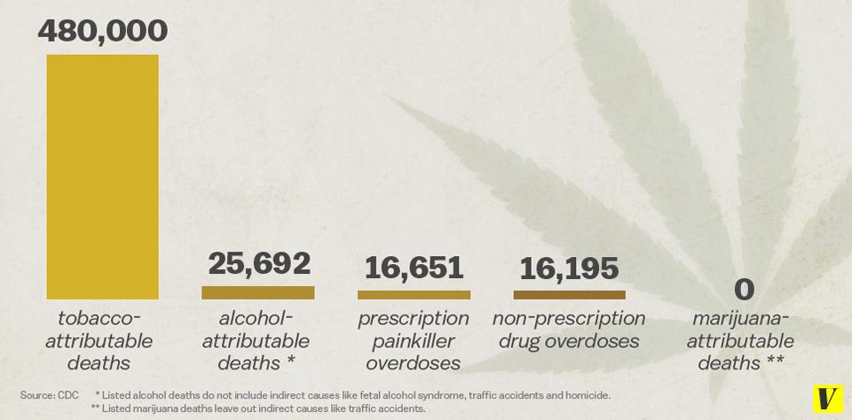 drugdeaths.jpg