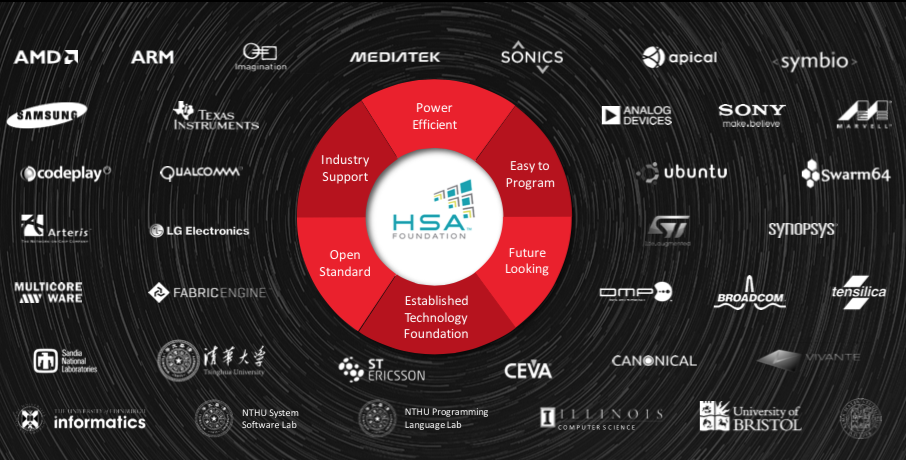 HSA_Foundation.png