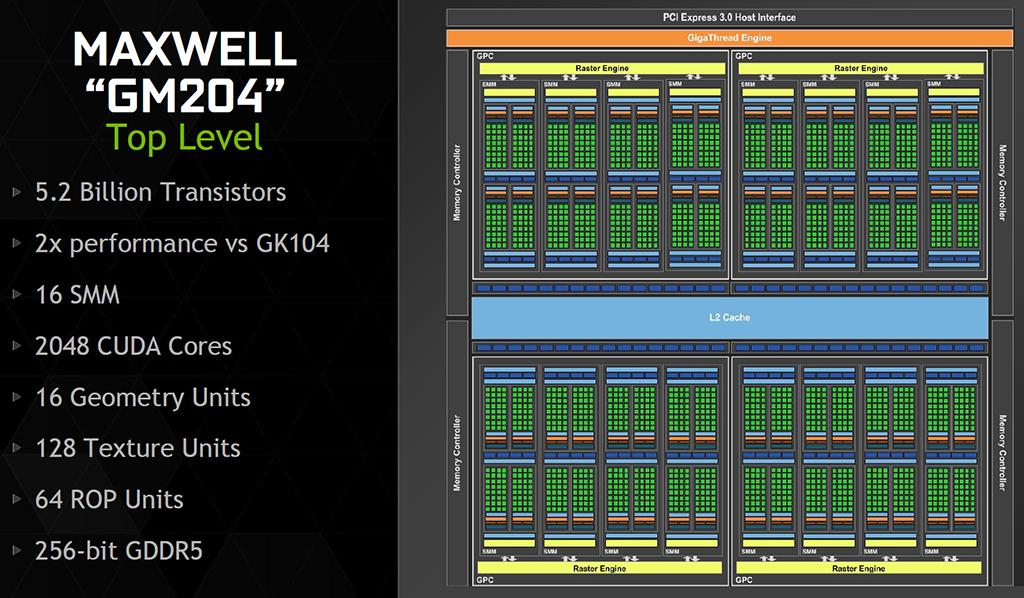 NVIDIA_Maxwell_GPU_2.jpg