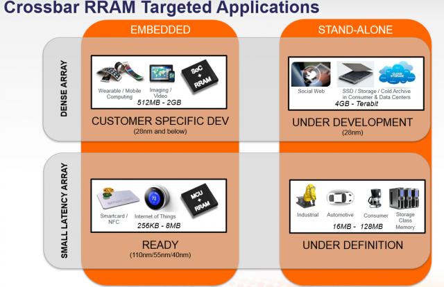 RRAM_App.png