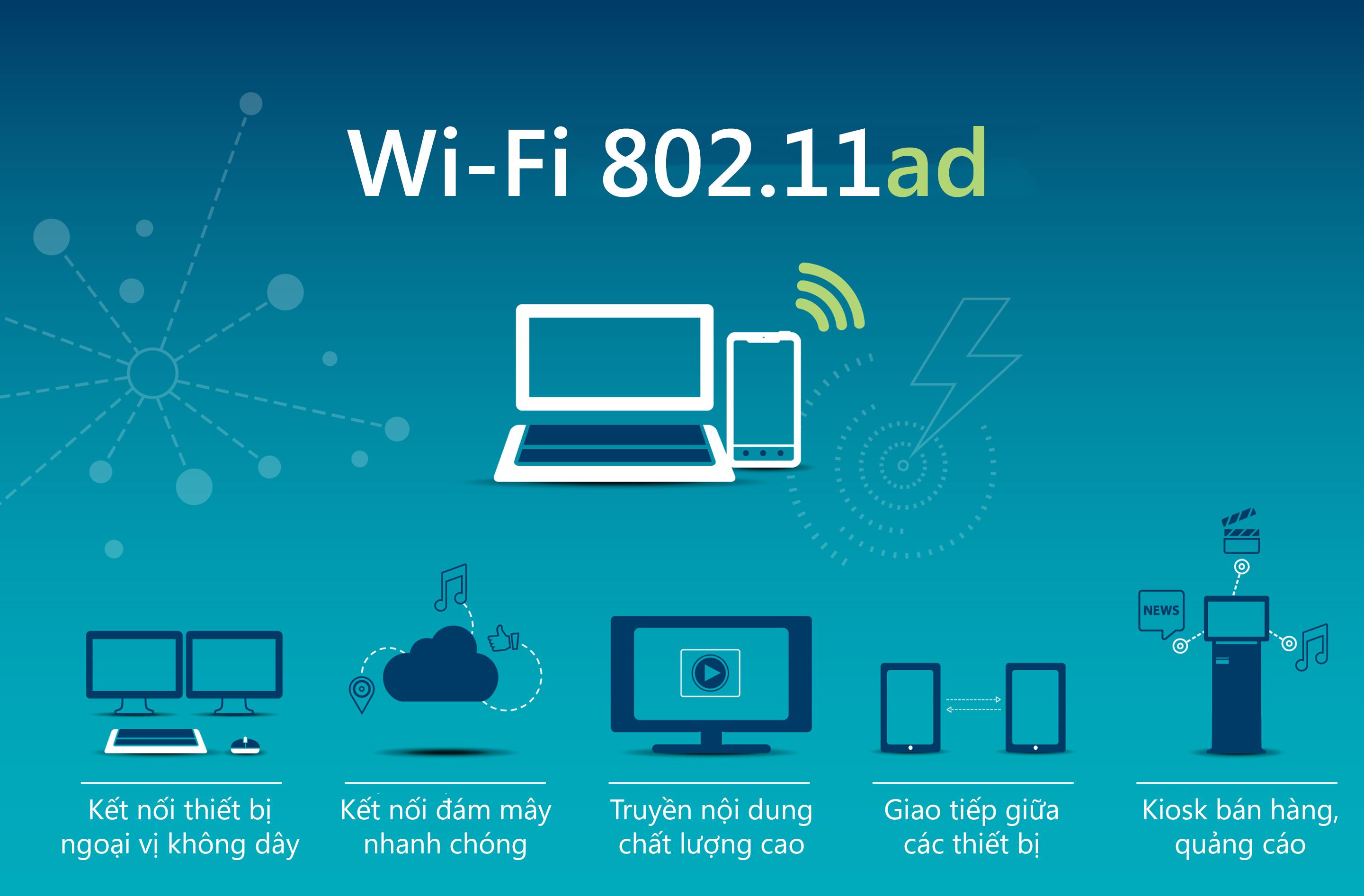Wi-Fi_ad_WiGig.jpg