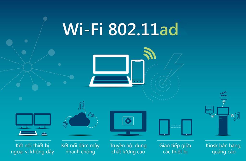 2671457_Wi-Fi_ad_WiGig.jpg