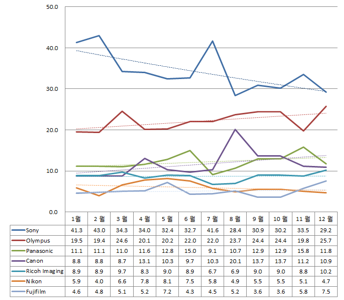 bcnranking-2014-brand-shares.png