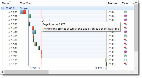 http2_page_load.png