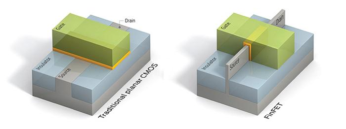3d_transistor.jpg
