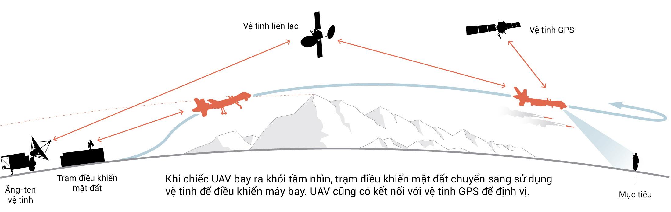 drones-how.jpg