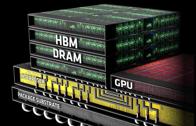 AMD_GPU_FinFET_2016_HBM_DRAM.jpg