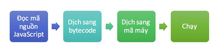 JavaScript_Engine_Working.png