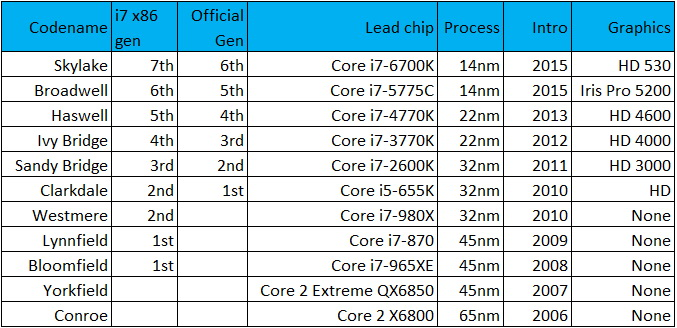 Intel Core i_2.jpg