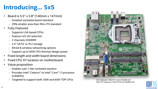 Inte-5x5-motherboard-640x363.png