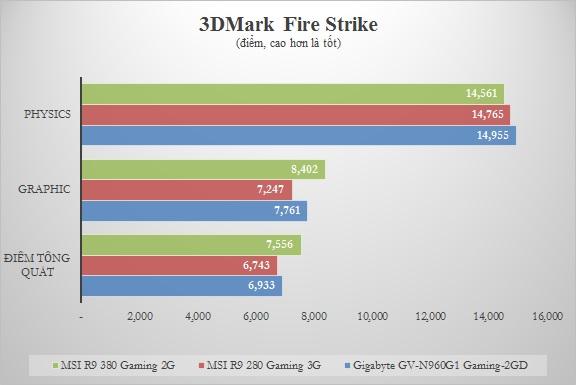 Chart_3DMark Fire Strike.jpg