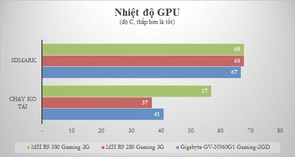 Chart_nhiet do.jpg