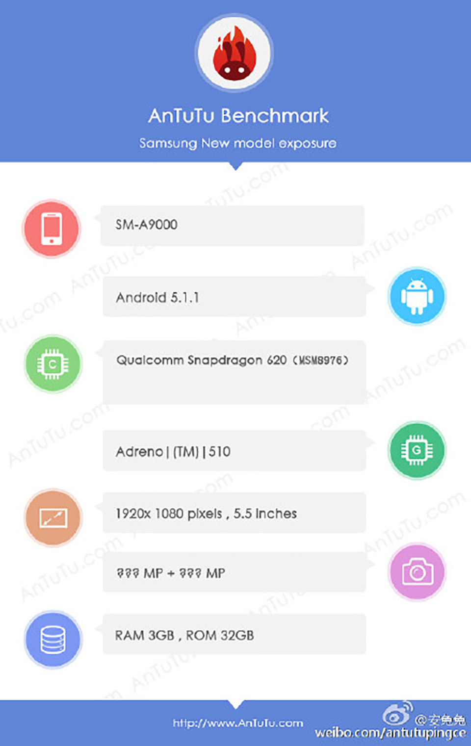 Samsung-Galaxy-A9-Specifications-Leak-AnTuTu.jpg