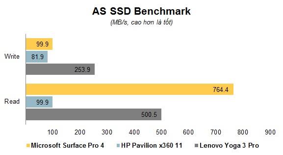 Chart_AS SSD.jpg