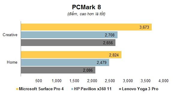 Chart_PCMark 8.jpg