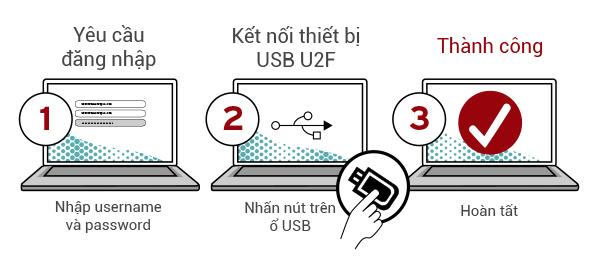 U2F.jpg