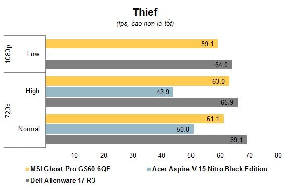Chart Thief.jpg