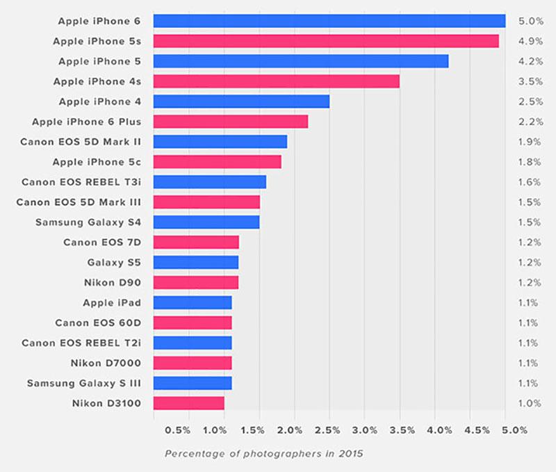 percentageFlickr.jpg