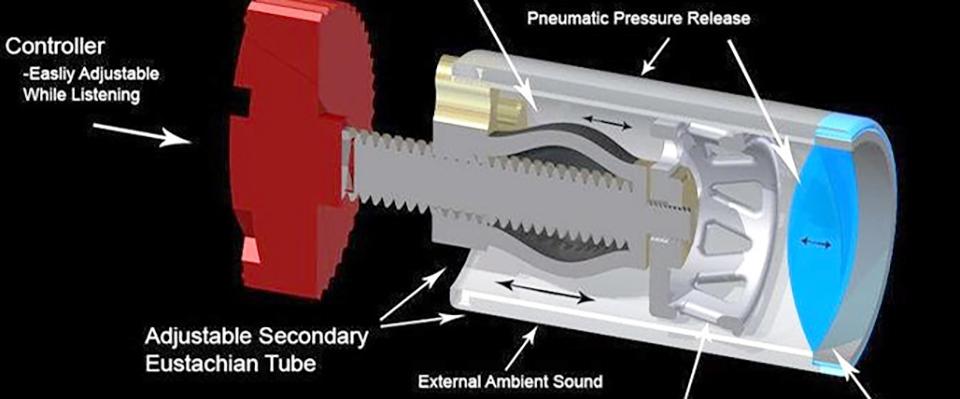 adel-in-ear-module-diagram-699x466.jpg