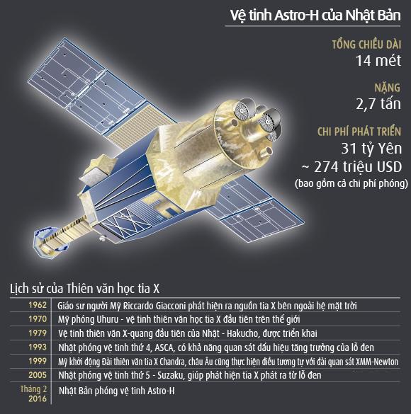 vệ-tinh-nhật_tinhte.jpg