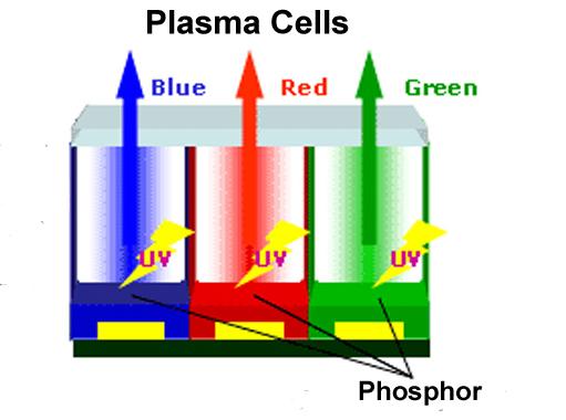 Plasma Ilustration.jpg