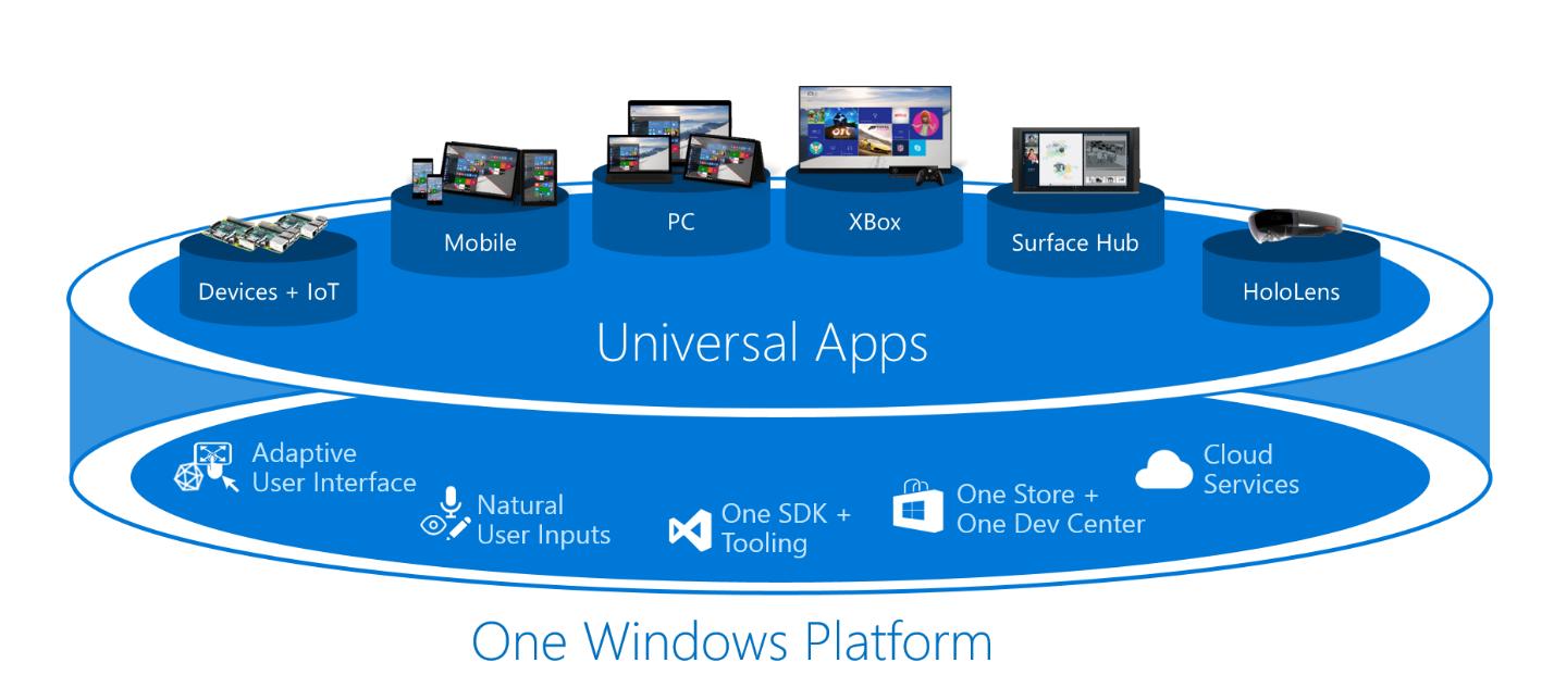Windows_10_Mobile_da_chet_2.png