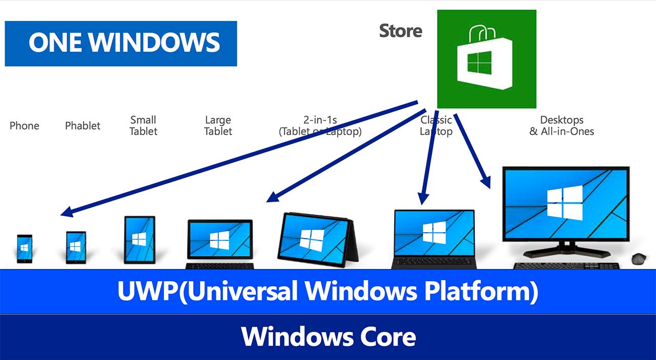 Universal_Store.jpg