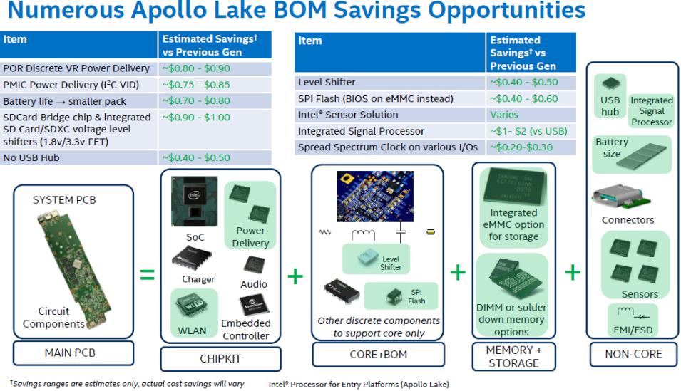 Intel_Apollo_Lake (4).png
