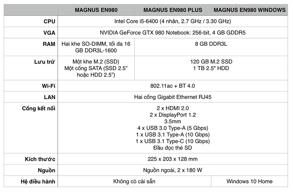 MAGNUS EN980.png