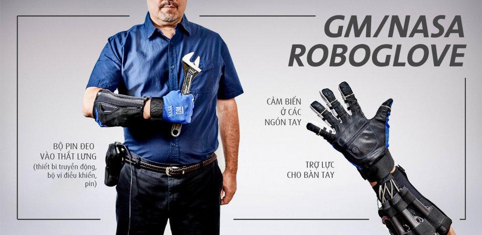RoboGlove-tinhte-001.jpg