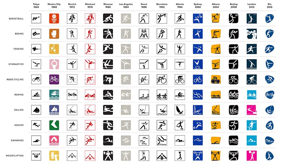 Biểu_tượng_Olympic.jpg