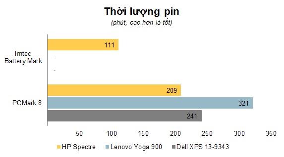 Chart Pin.jpg