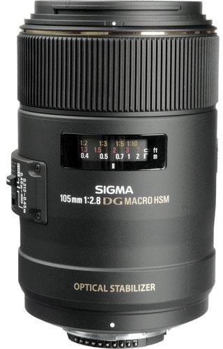 sigma_3.jpg