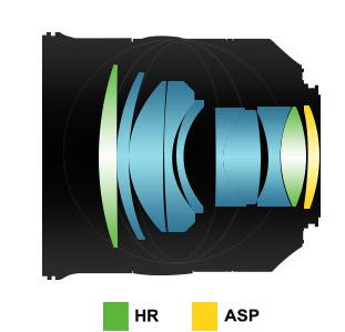 samyang-product-photo-prm-lenses-85mm-f1.2-camera-lenses-plane.jpg