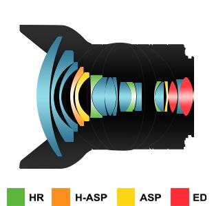 samyang-product-photo-prm-lenses-14mm-f2.4-camera-lenses-plane.jpg