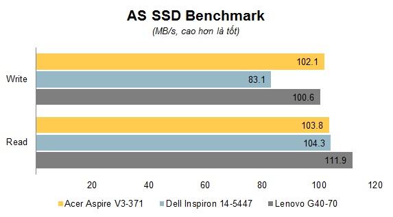 Chart AS SSD Benchmark.jpg