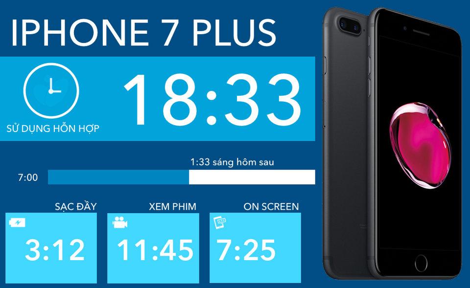 test-pin-iphone-7-plus-tinhte-04.jpg