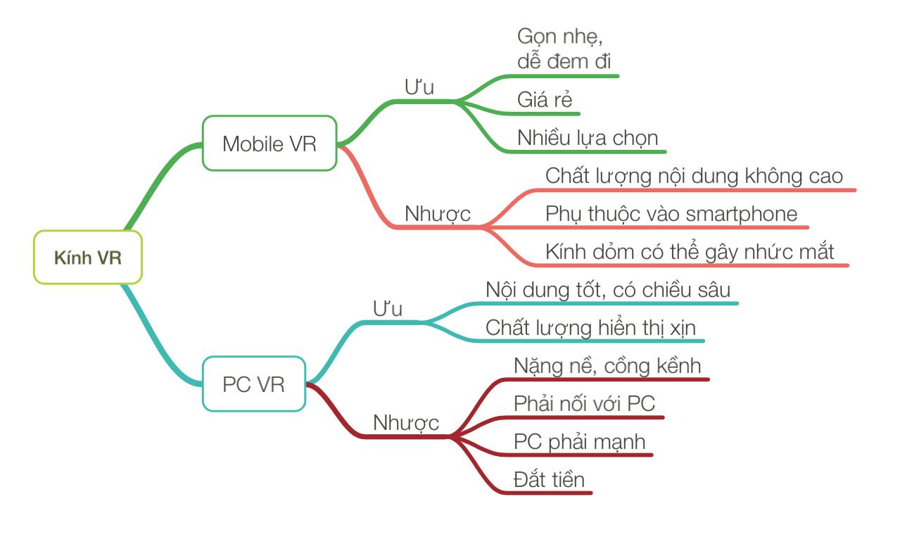Cac_loai_kinh_VR.png