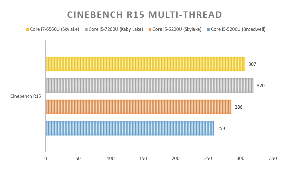 CinebenchR15 XPS.jpg
