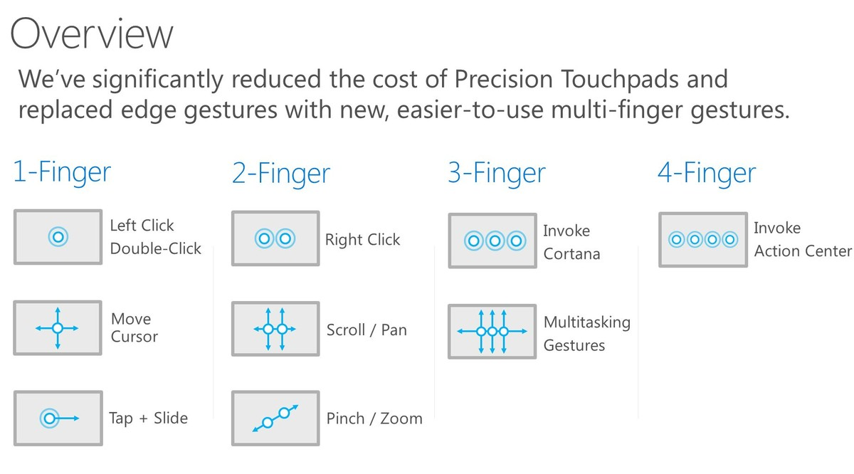 Precision Touchpad 02.jpg