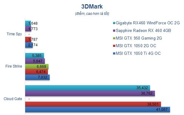 kqtn 3DMark.jpg
