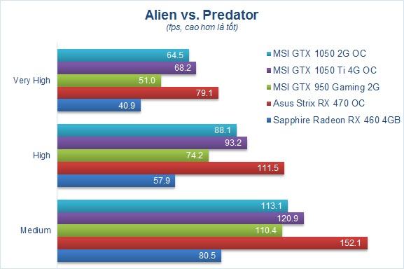 Chart Alien.jpg
