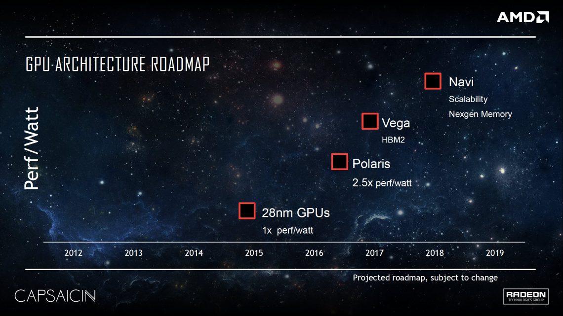 AMD-GPU-Architecture-Roadmap-Vega-10-1140x641.jpg