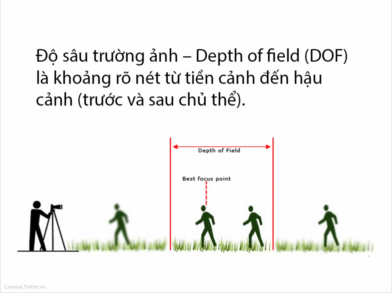 bokeh-camera.tinhte.vn-5.jpg