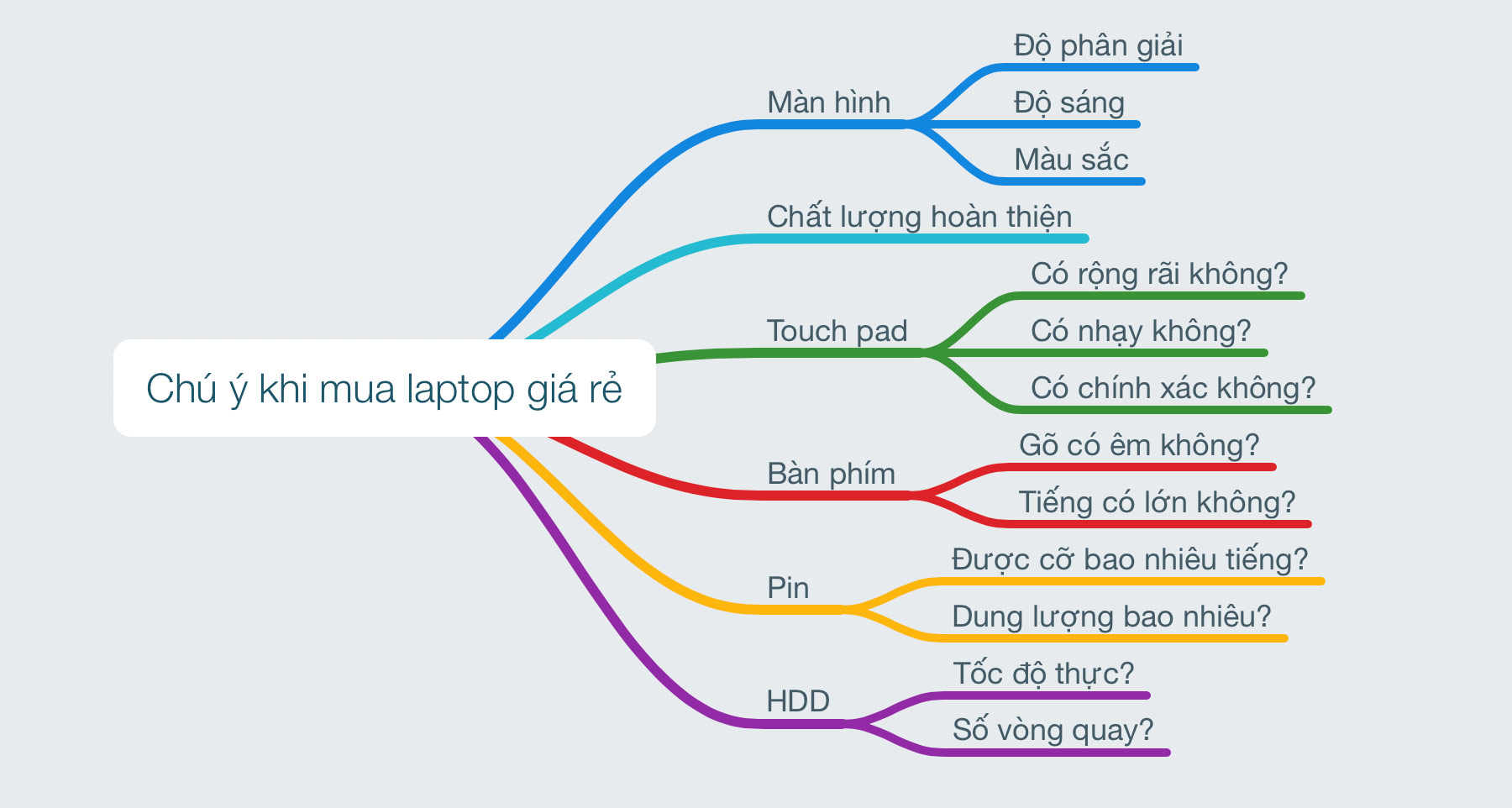 mua_laptop_gia_re_chu_y_gi.jpg