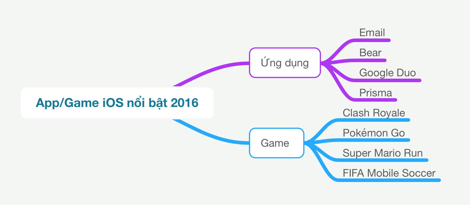 Tinhte-App-Game-iOS.jpg