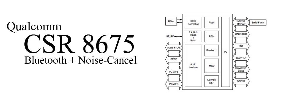 monospace-qualcomm-csr-8675.jpg