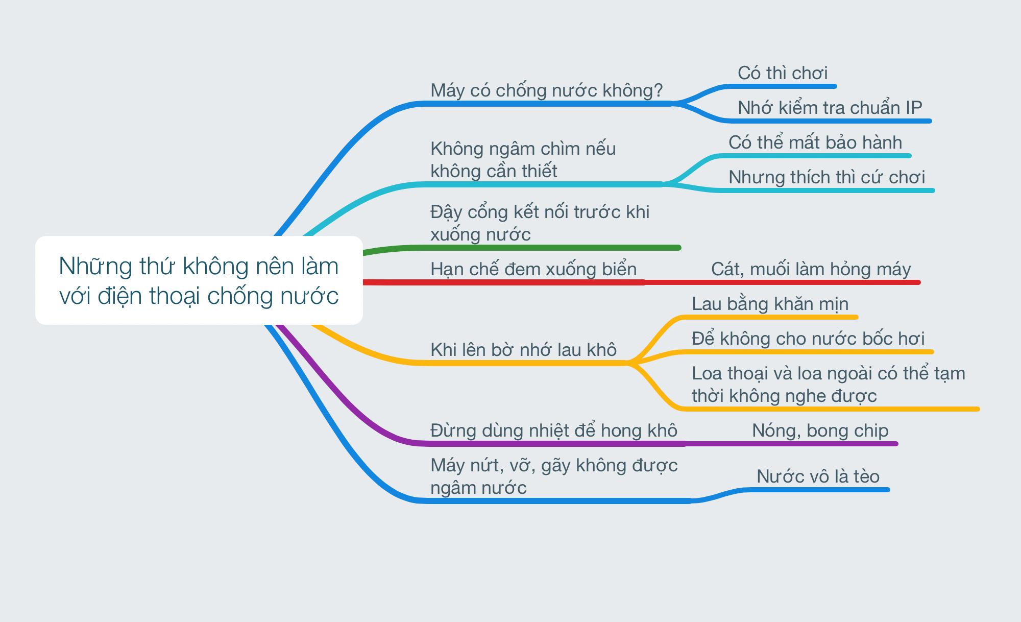 Noi_dung_chong_nuoc.jpg