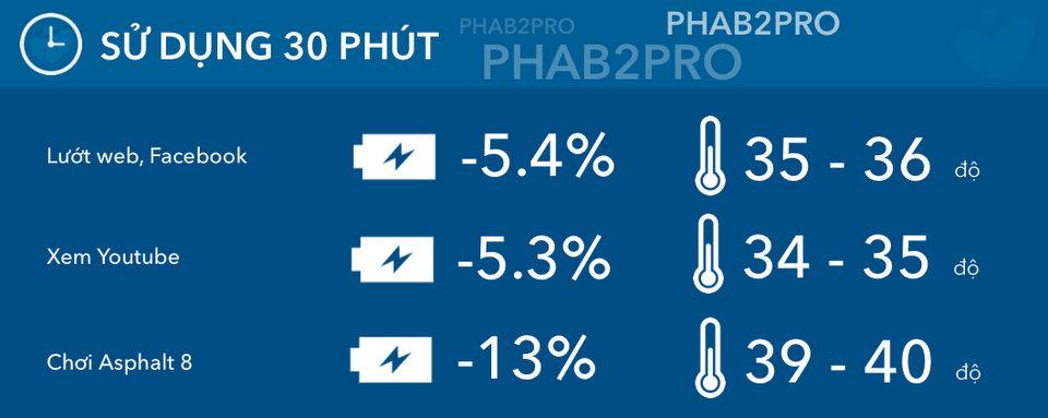 test-pin-Phab-2-Pro-tinhte-01.jpg